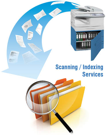 Scanning / Indexing